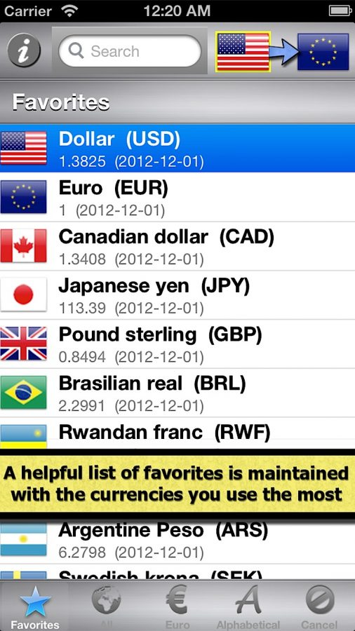 A helpful list of favourites is maintained with the currencies you use the most